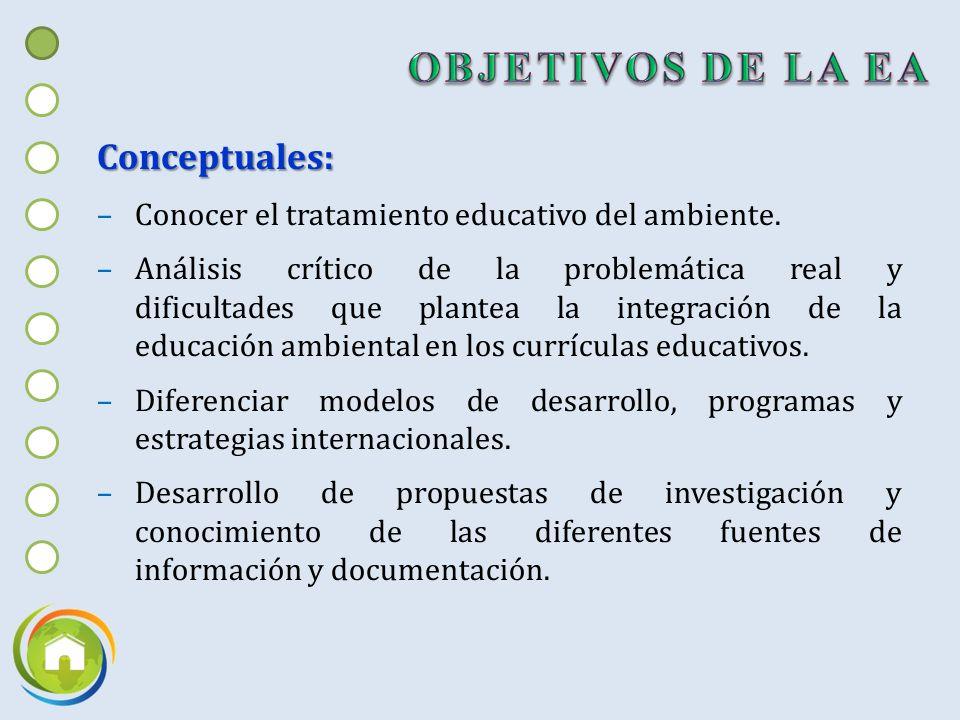 OBJETIVOS DE LA EA Conceptuales: