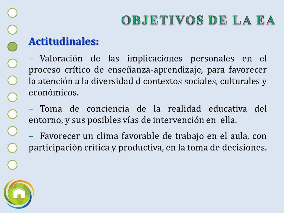 OBJETIVOS DE LA EA Actitudinales: