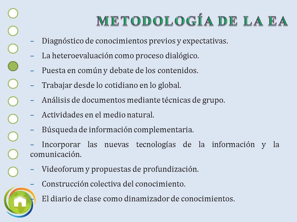 METODOLOGÍA DE LA EA Diagnóstico de conocimientos previos y expectativas. La heteroevaluación como proceso dialógico.