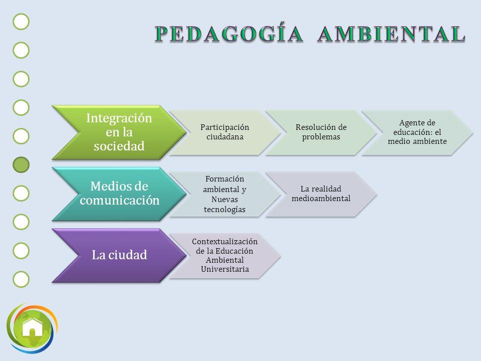 PEDAGOGÍA AMBIENTAL Integración en la sociedad Medios de comunicación