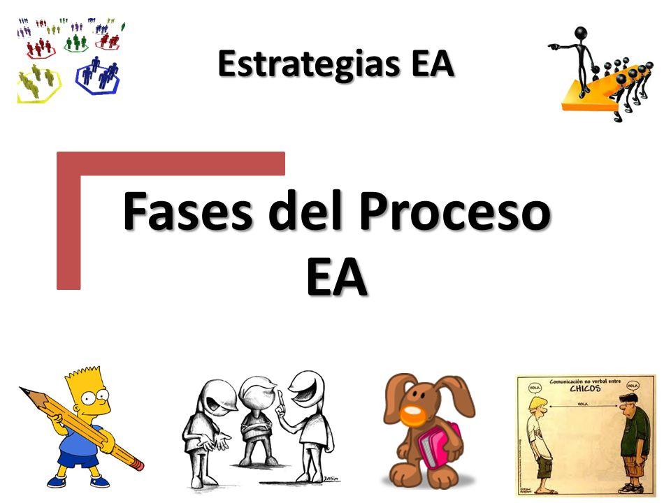 Estrategias EA Fases del Proceso EA