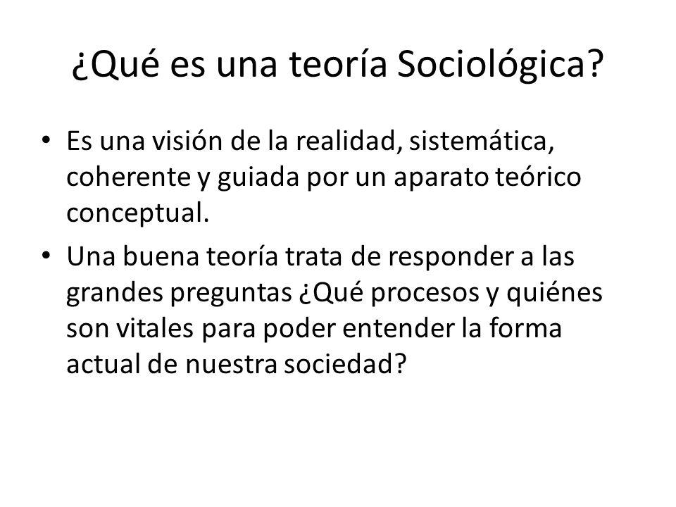 ¿Qué es una teoría Sociológica