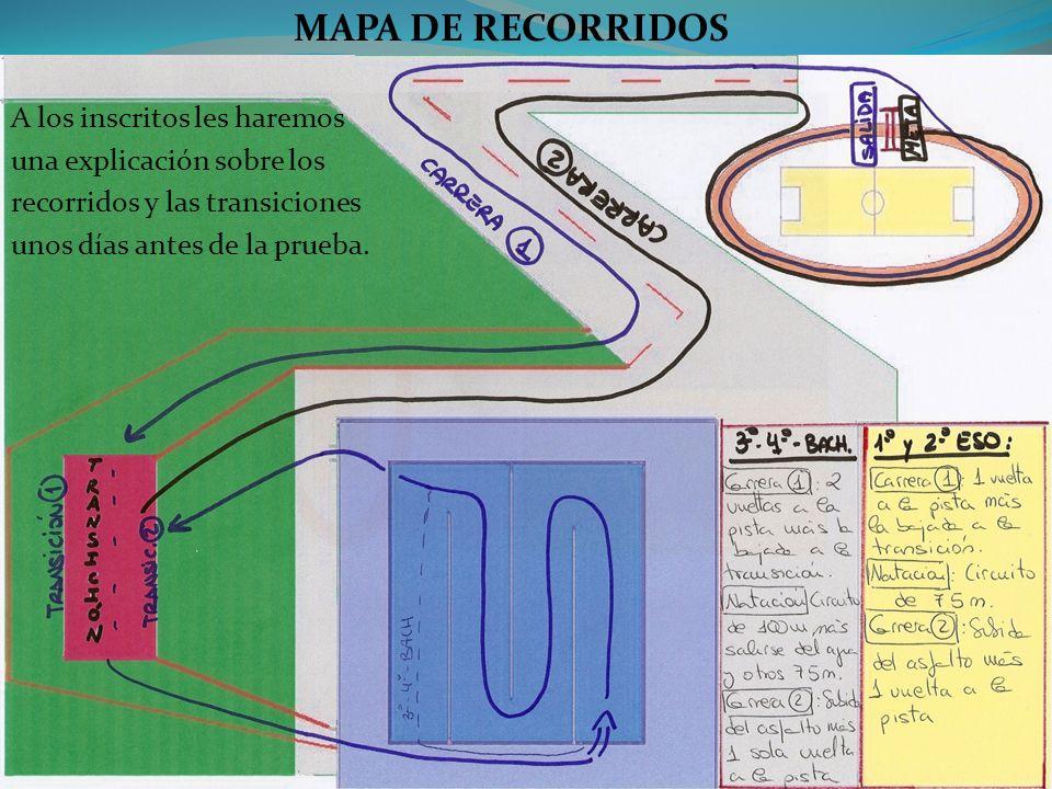 MAPA DE RECORRIDOS A los inscritos les haremos