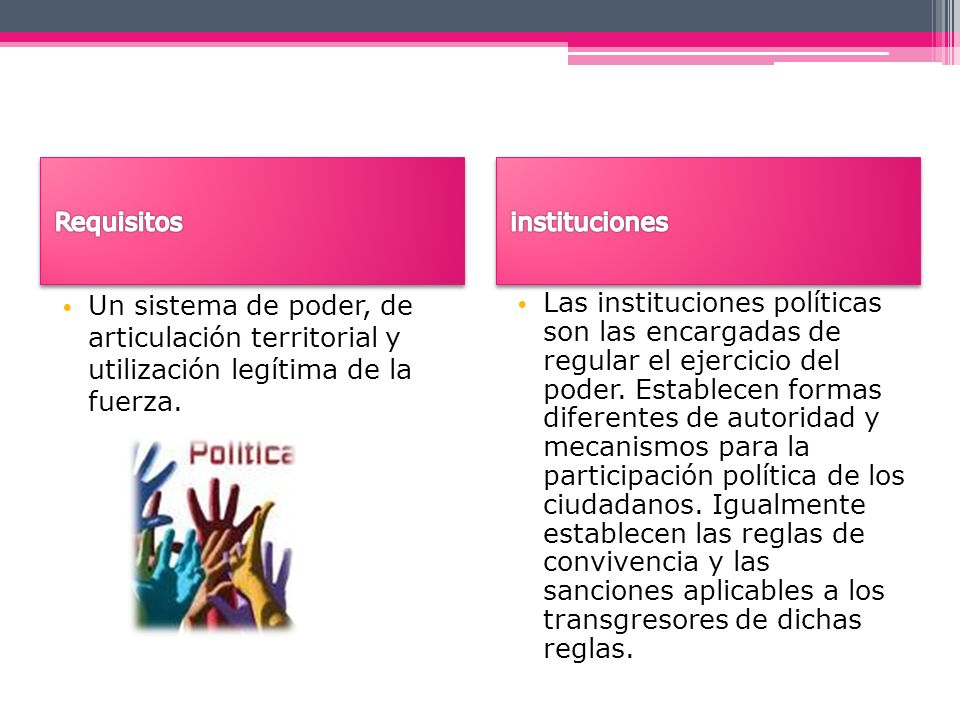 Requisitos instituciones. Un sistema de poder, de articulación territorial y utilización legítima de la fuerza.