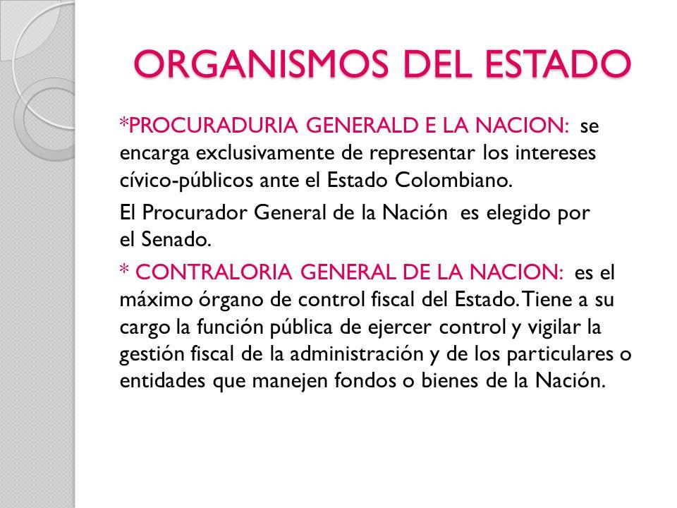 ORGANISMOS DEL ESTADO