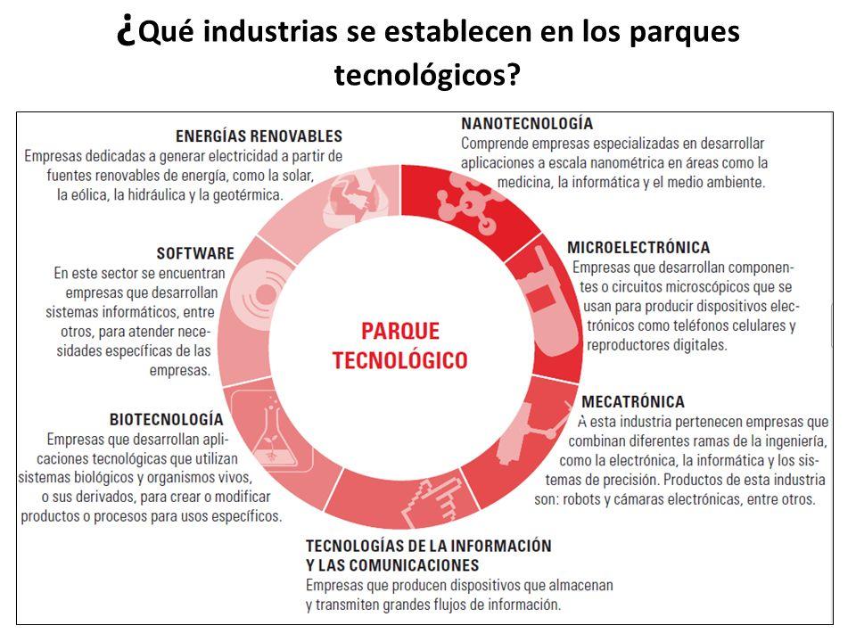 ¿Qué industrias se establecen en los parques tecnológicos