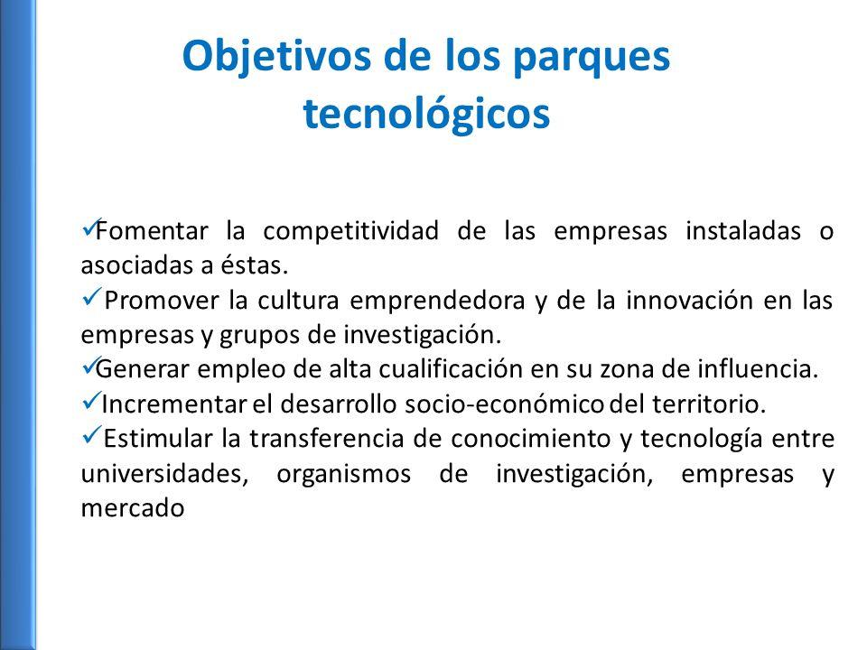 Objetivos de los parques tecnológicos