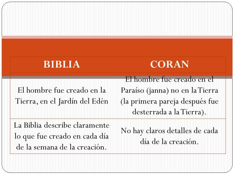 BIBLIA CORAN. El hombre fue creado en la Tierra, en el Jardín del Edén.
