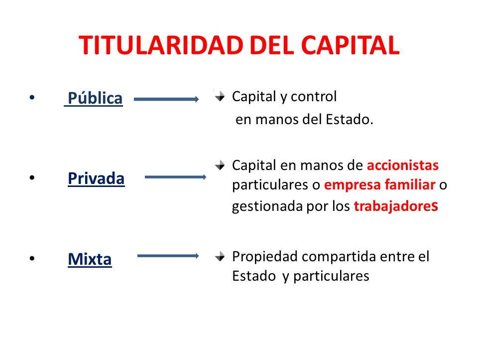 TITULARIDAD DEL CAPITAL