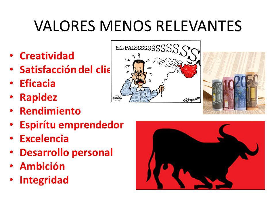 VALORES MENOS RELEVANTES