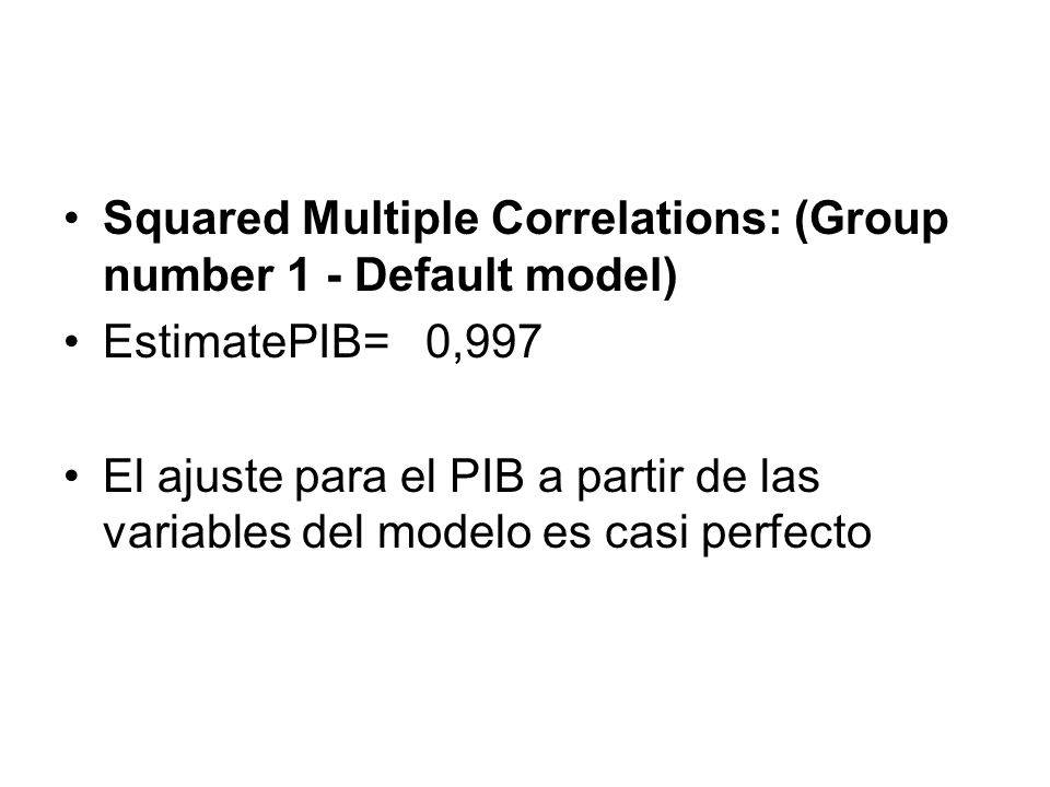 Squared Multiple Correlations: (Group number 1 - Default model)