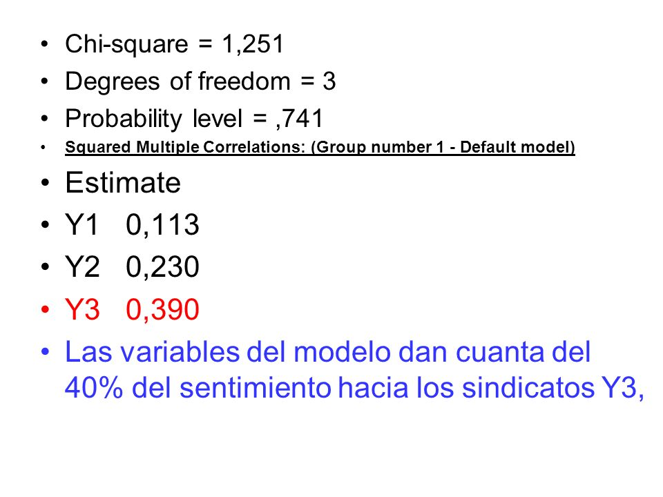 Chi-square = 1,251 Degrees of freedom = 3. Probability level = ,741. Squared Multiple Correlations: (Group number 1 - Default model)