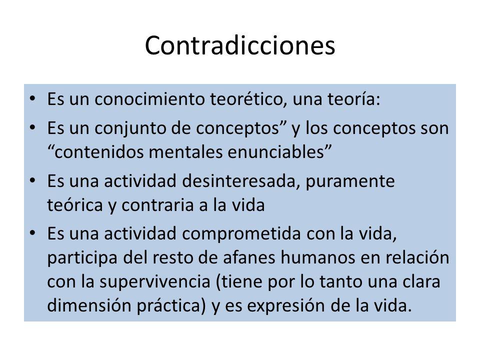 Contradicciones Es un conocimiento teorético, una teoría: