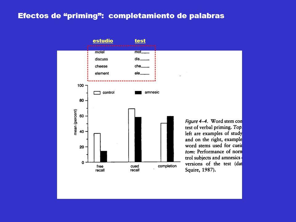 Efectos de priming : completamiento de palabras
