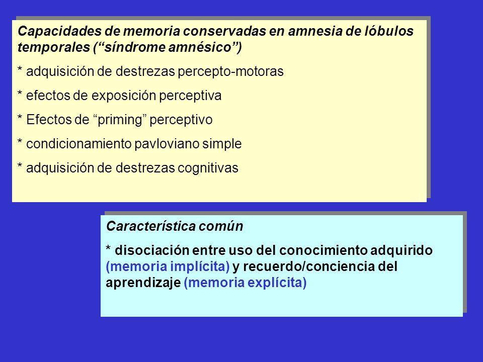 Capacidades de memoria conservadas en amnesia de lóbulos temporales ( síndrome amnésico )