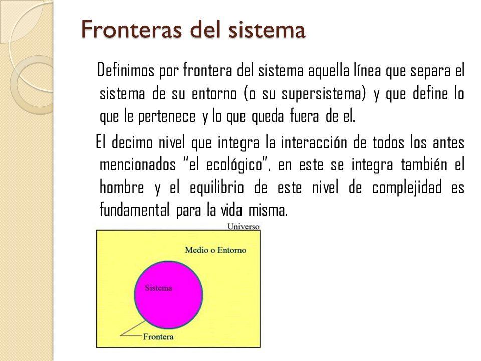Fronteras del sistema