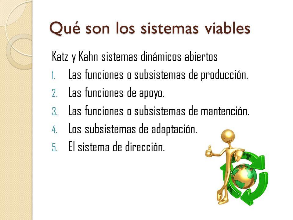 Qué son los sistemas viables