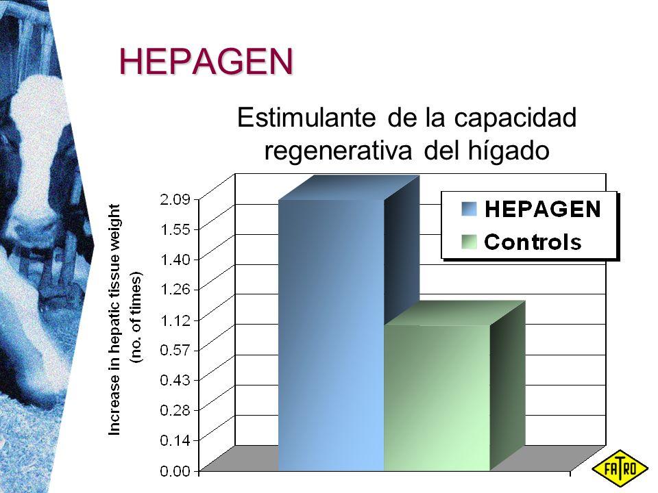Estimulante de la capacidad regenerativa del hígado
