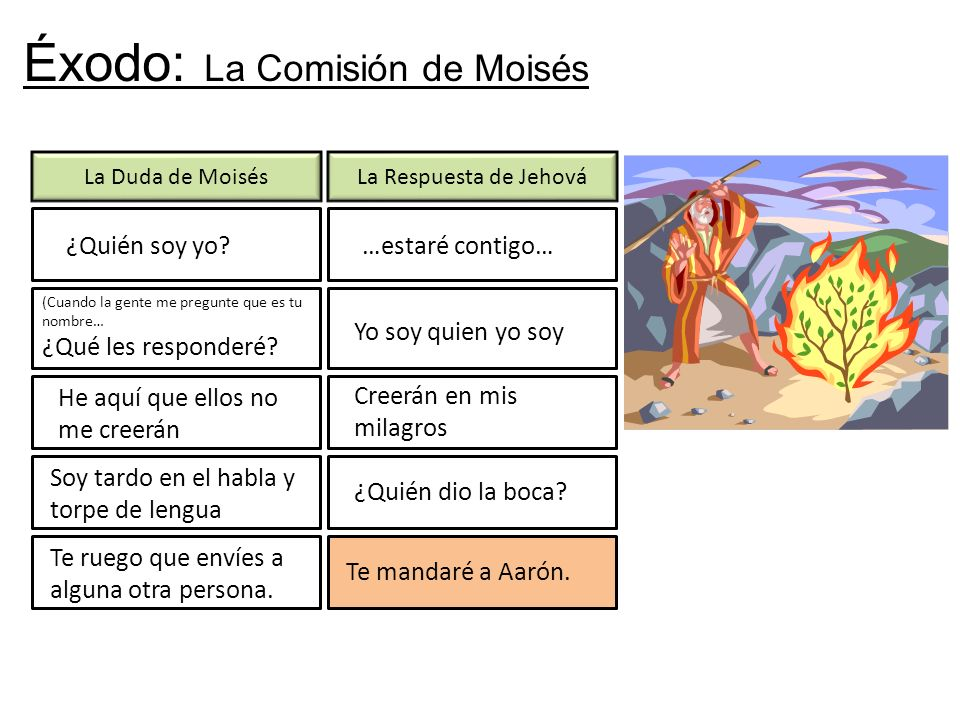 Éxodo: La Comisión de Moisés