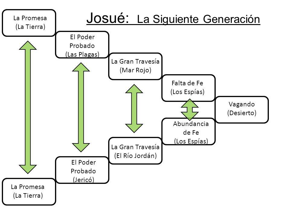 Josué: La Siguiente Generación