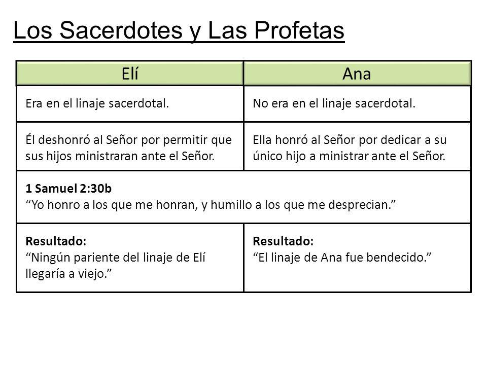 Los Sacerdotes y Las Profetas