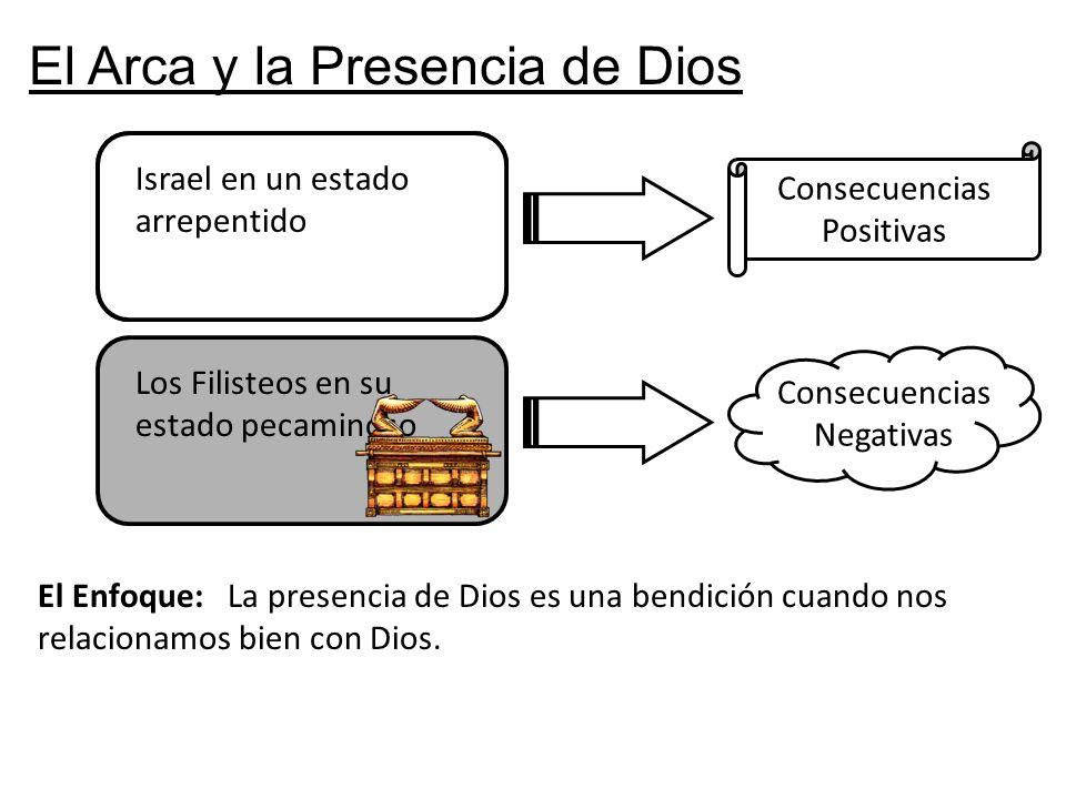 El Arca y la Presencia de Dios