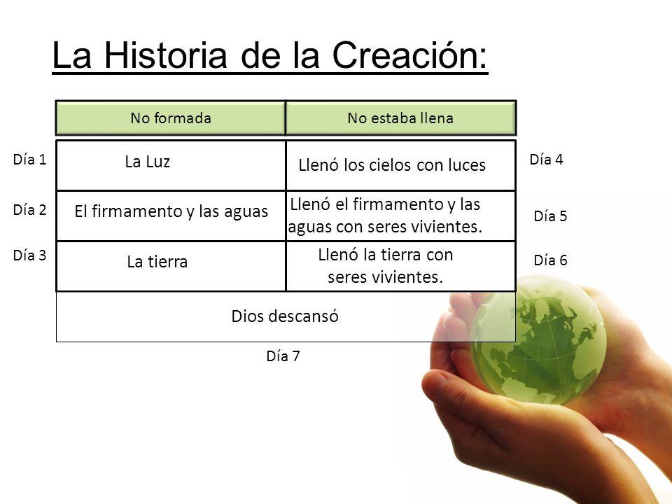 La Historia de la Creación: