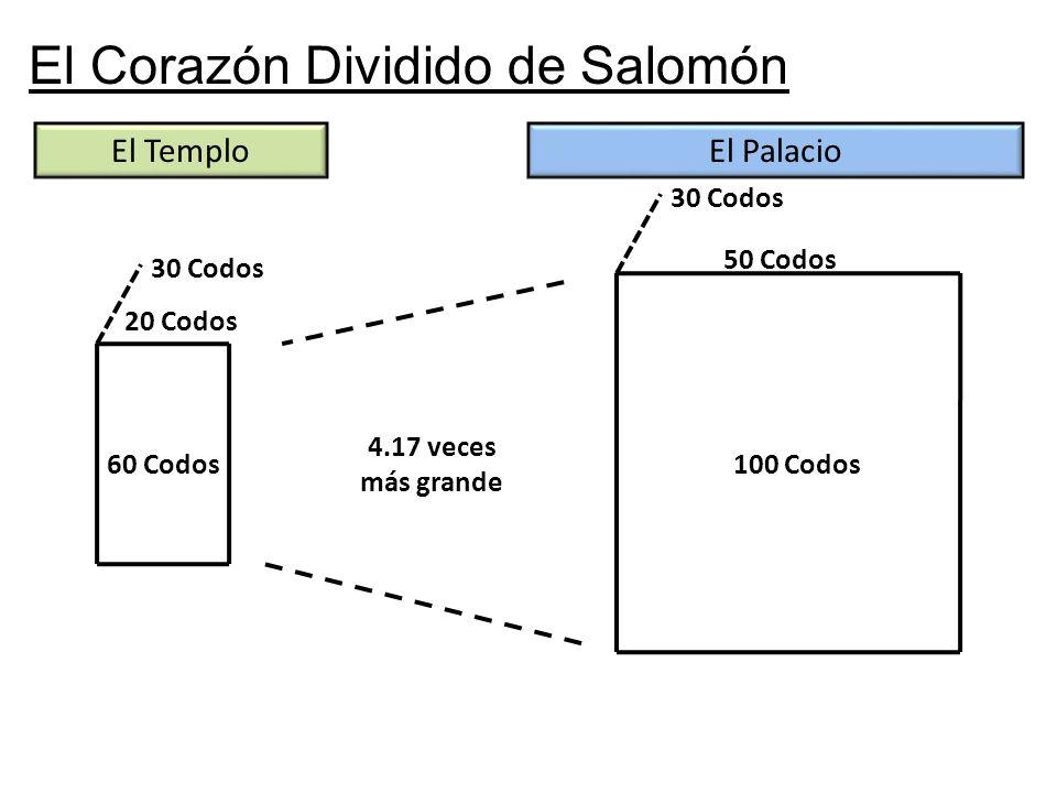 El Corazón Dividido de Salomón