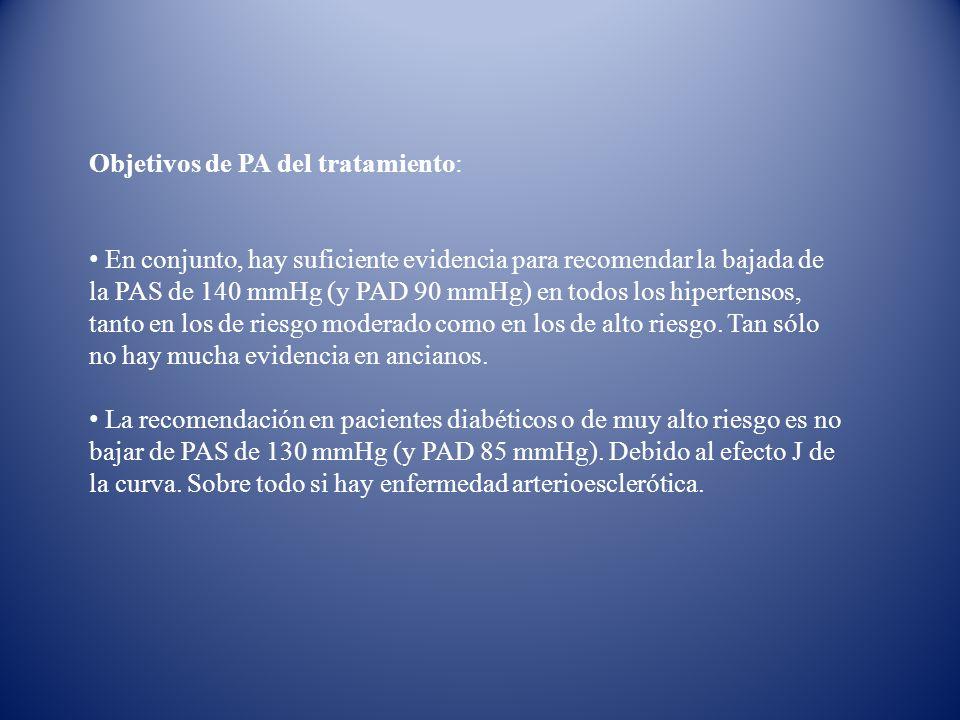 Objetivos de PA del tratamiento: