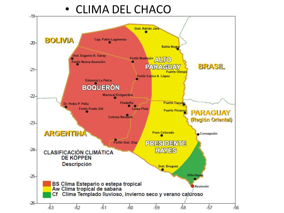 CLIMA DEL CHACO