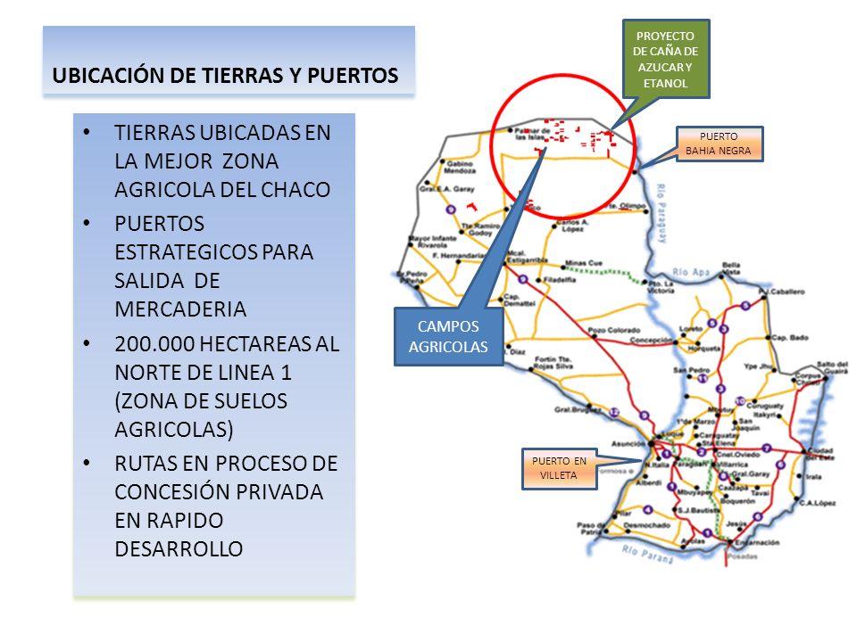 UBICACIÓN DE TIERRAS Y PUERTOS