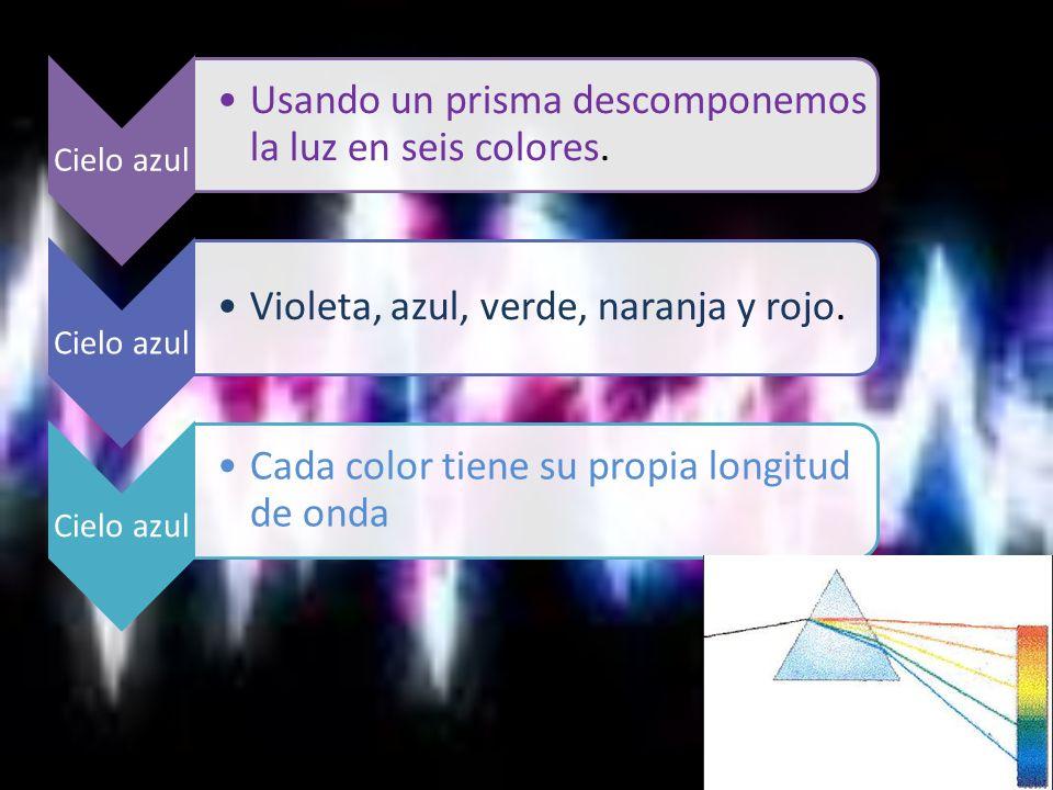 Cielo azul Usando un prisma descomponemos la luz en seis colores. Violeta, azul, verde, naranja y rojo.