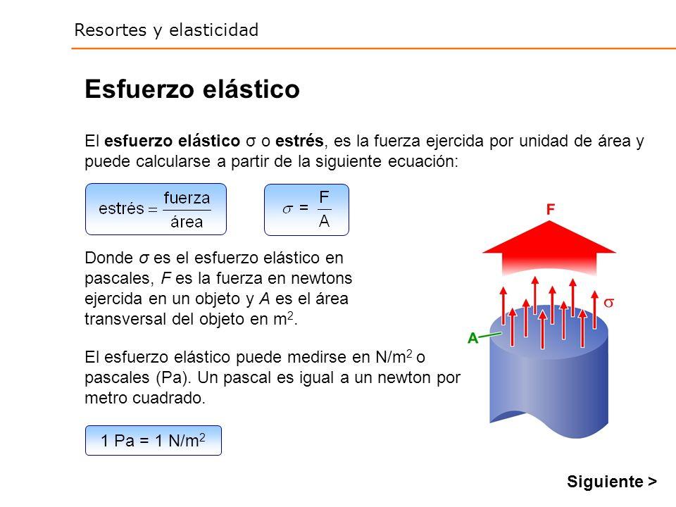 Esfuerzo elástico El esfuerzo elástico σ o estrés, es la fuerza ejercida por unidad de área y puede calcularse a partir de la siguiente ecuación: