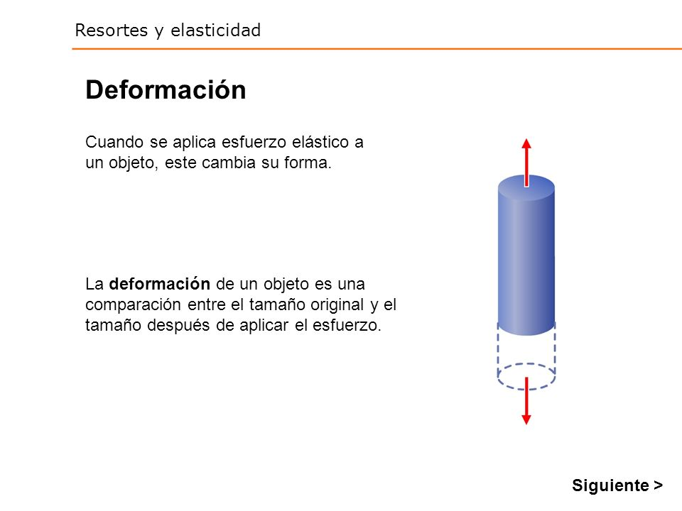 Deformación Cuando se aplica esfuerzo elástico a un objeto, este cambia su forma.