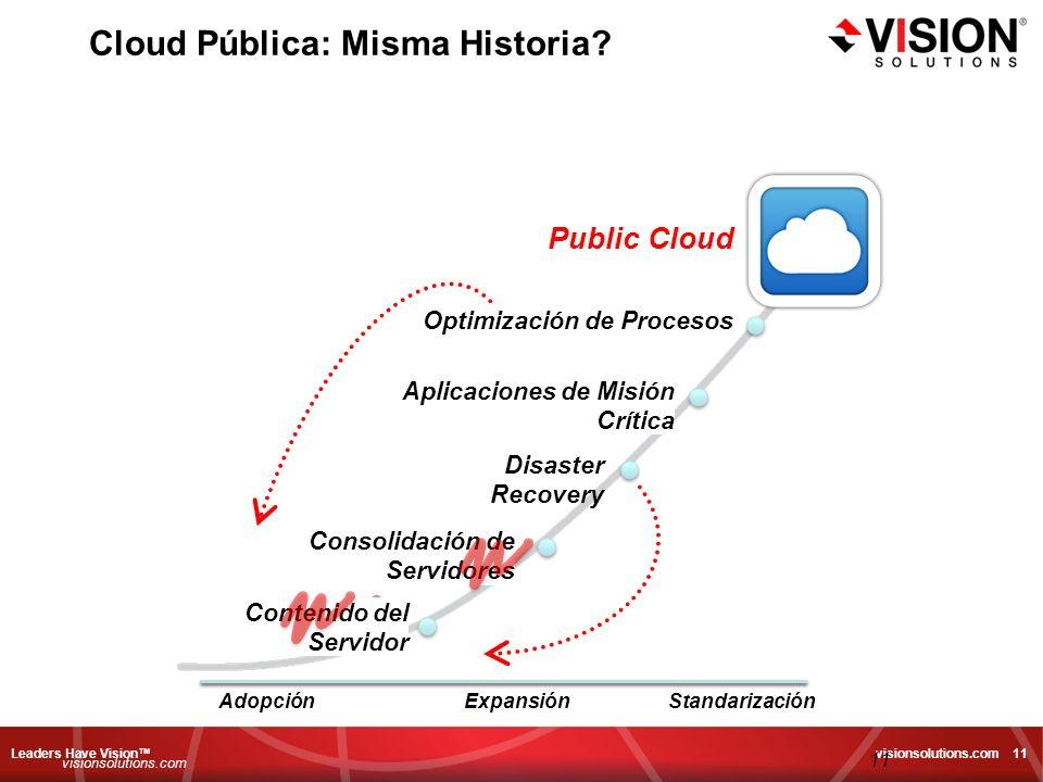 Cloud Pública: Misma Historia