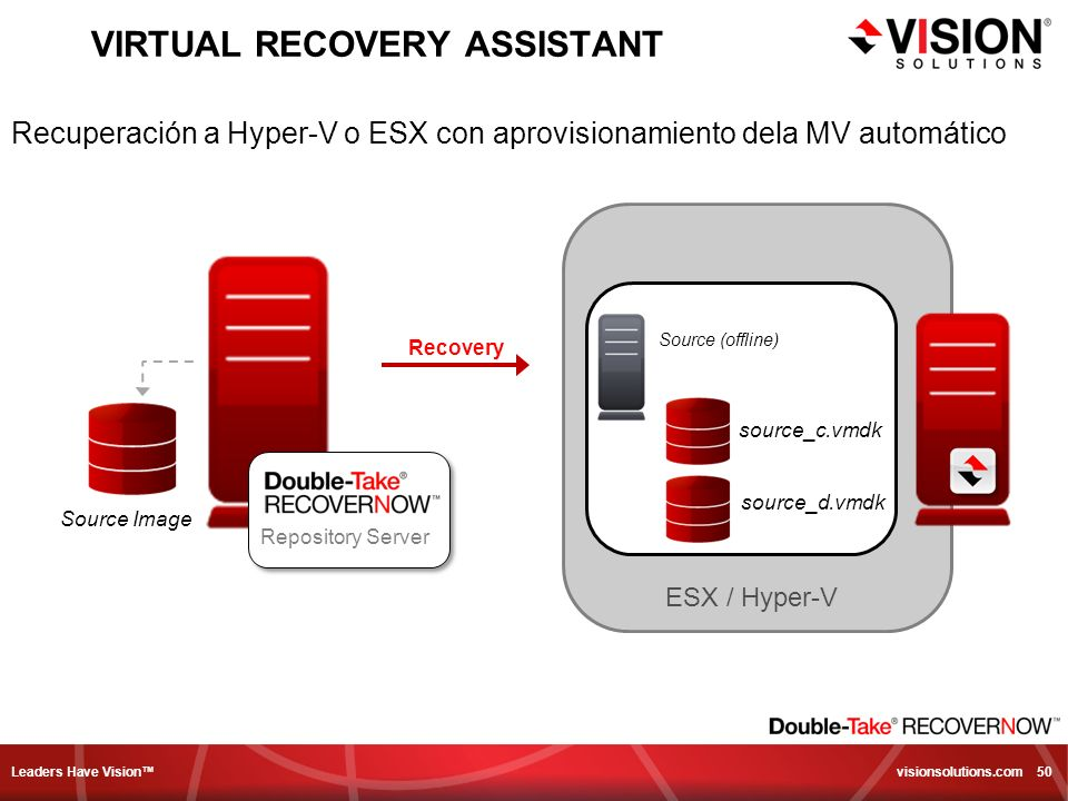 VIRTUAL RECOVERY ASSISTANT