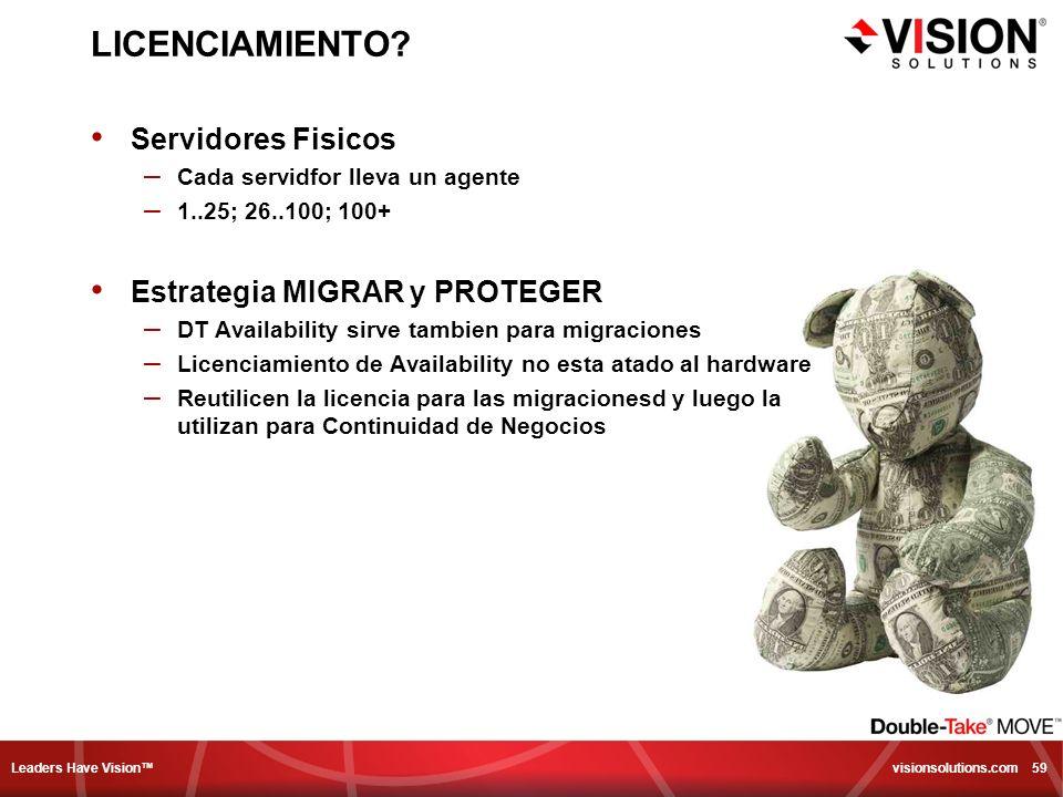 LICENCIAMIENTO Servidores Fisicos Estrategia MIGRAR y PROTEGER
