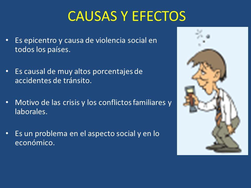 CAUSAS Y EFECTOS Es epicentro y causa de violencia social en todos los países. Es causal de muy altos porcentajes de accidentes de tránsito.