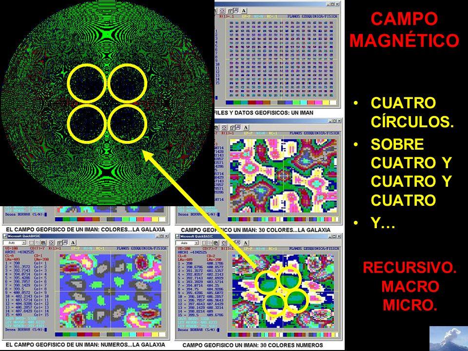 CAMPO MAGNÉTICO CUATRO CÍRCULOS. SOBRE CUATRO Y CUATRO Y CUATRO Y…