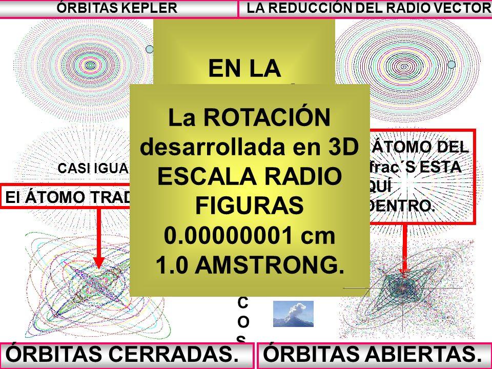 LA REDUCCIÓN DEL RADIO VECTOR EN LA REDUCCIÓN DEL RADIO VECTOR.