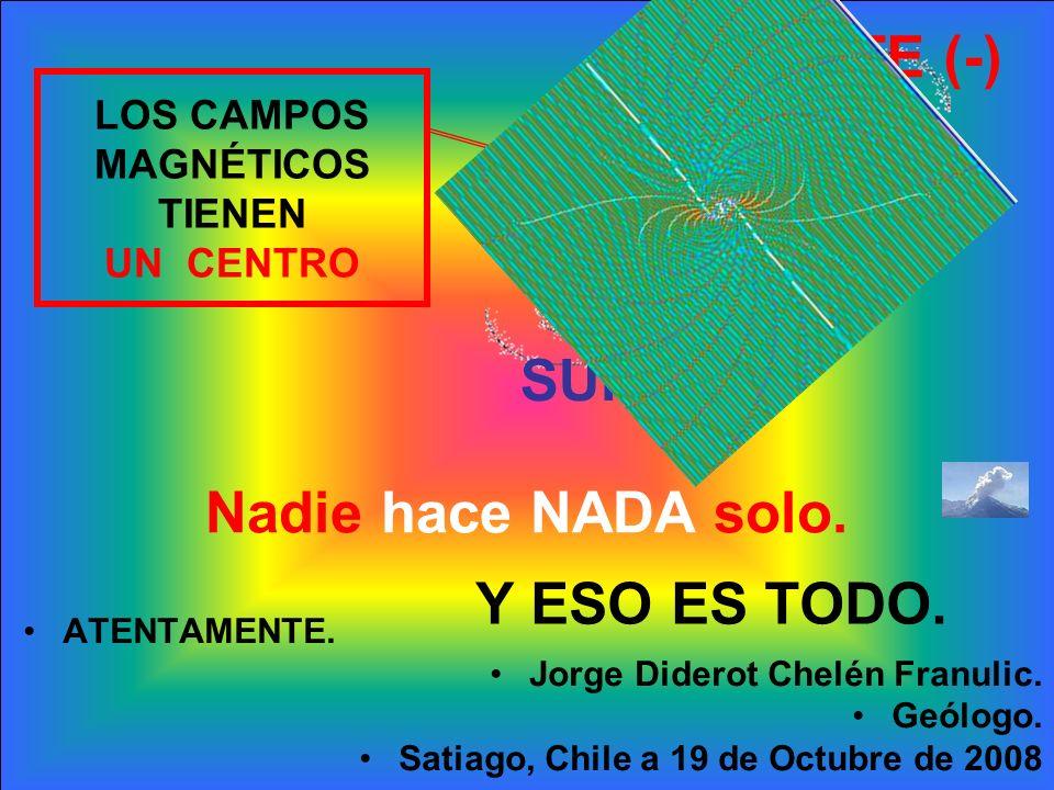 LOS CAMPOS MAGNÉTICOS TIENEN UN CENTRO
