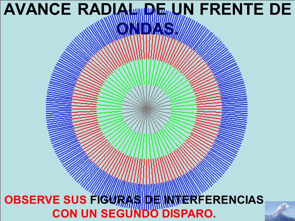 AVANCE RADIAL DE UN FRENTE DE ONDAS.