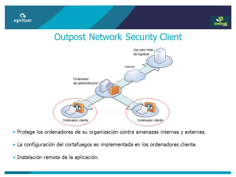 Outpost Network Security Client