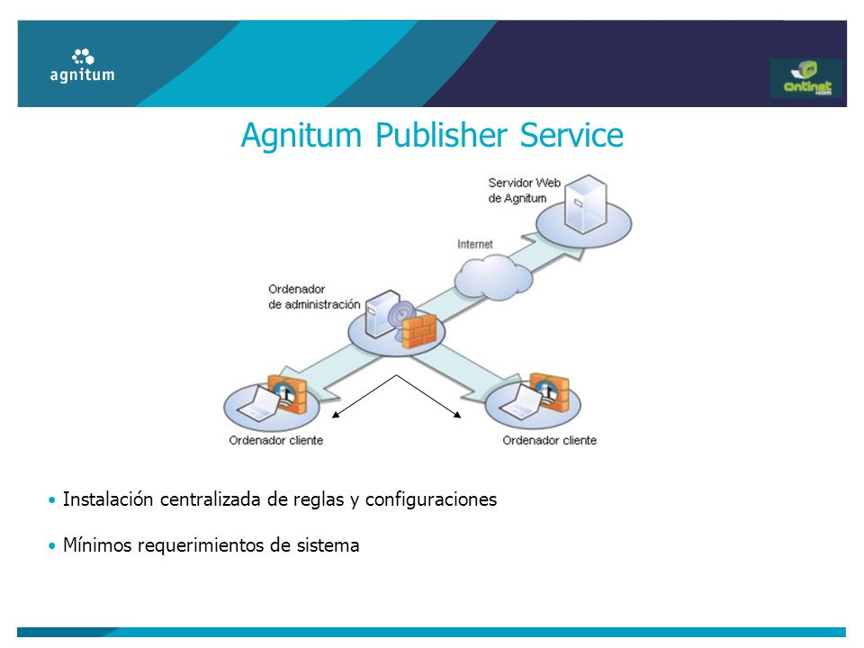 Agnitum Publisher Service