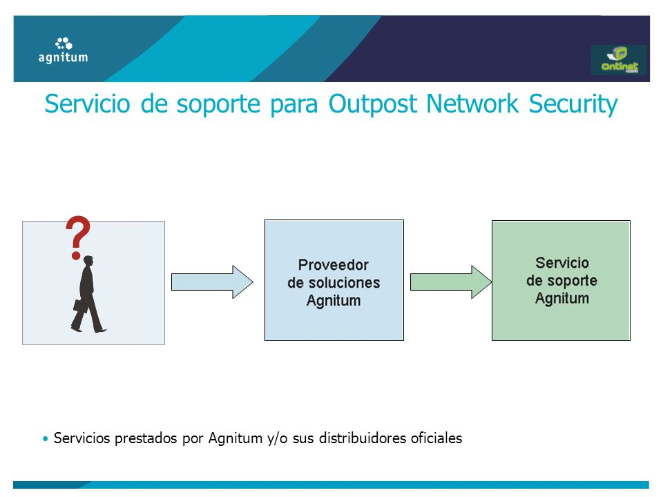 Servicio de soporte para Outpost Network Security