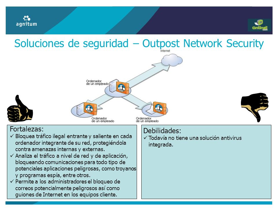 Soluciones de seguridad – Outpost Network Security