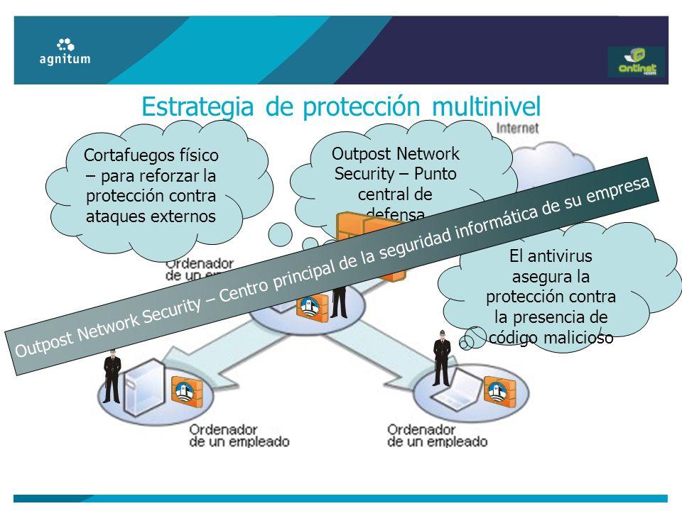 Estrategia de protección multinivel