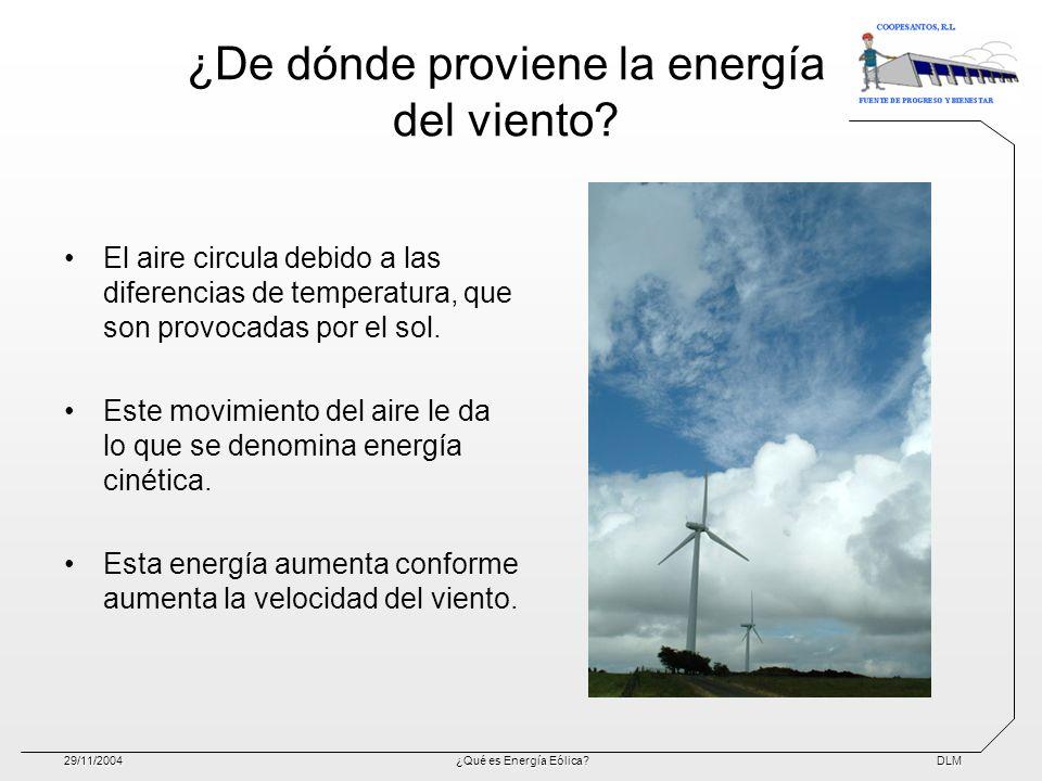 ¿De dónde proviene la energía del viento