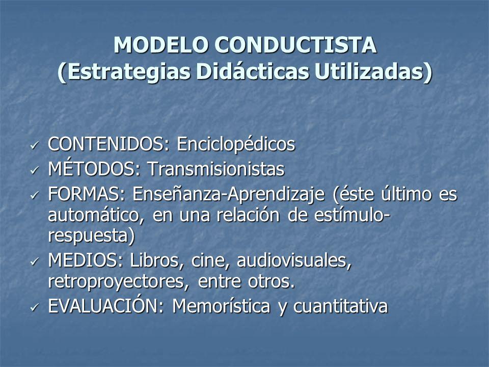 MODELO CONDUCTISTA (Estrategias Didácticas Utilizadas)