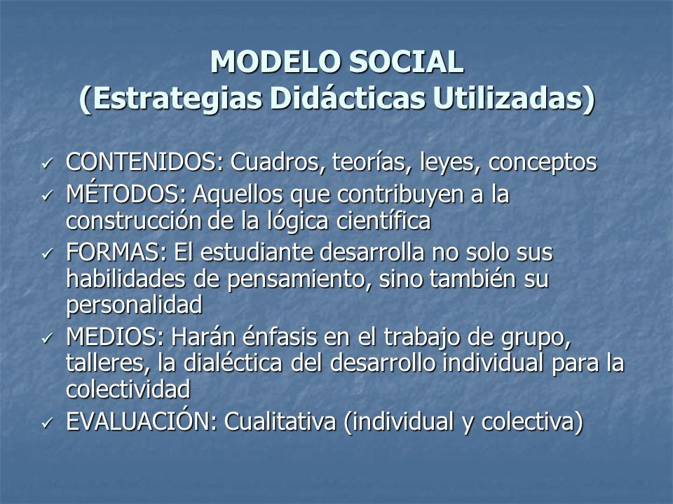 MODELO SOCIAL (Estrategias Didácticas Utilizadas)